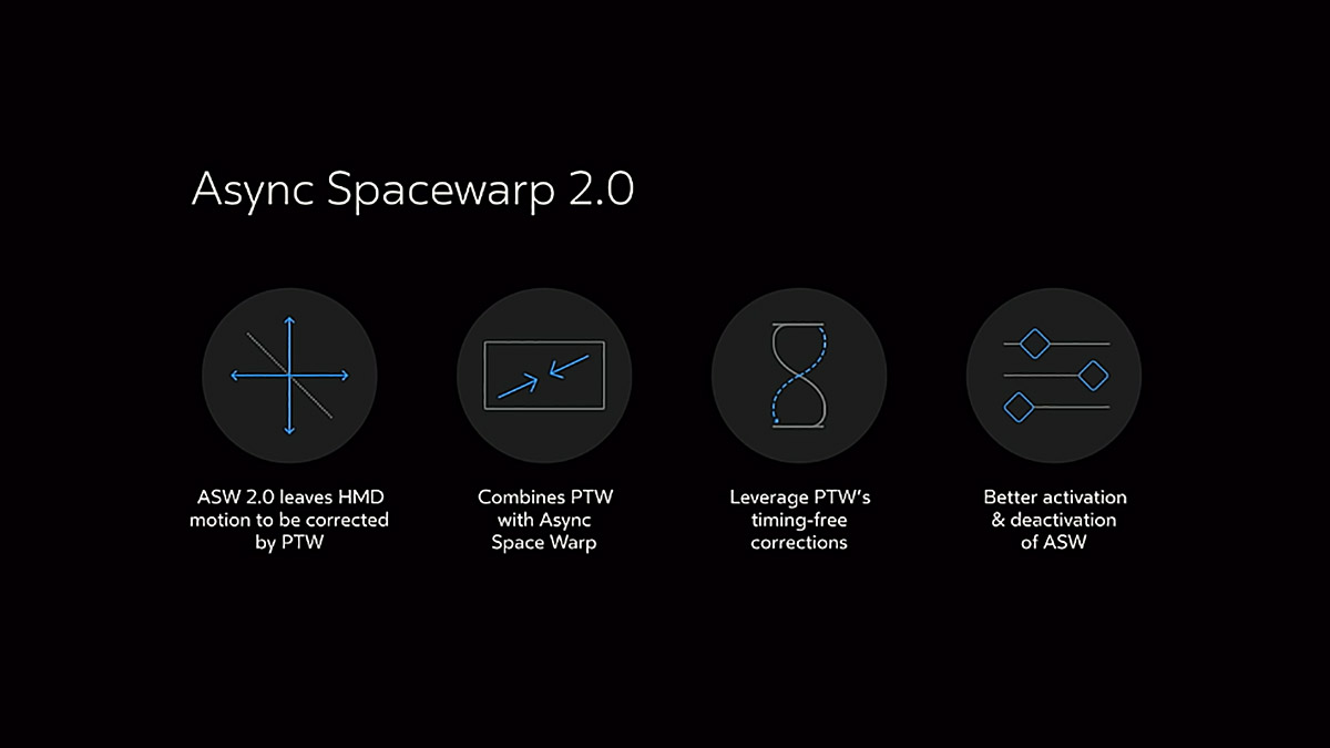 Oculus Launches ASW 2.0 with Positional Timewarp
