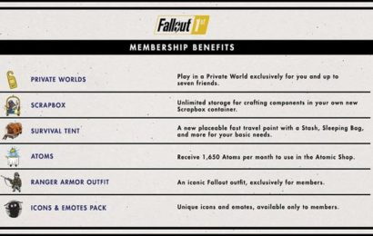 Fallout 76 UPDATE: Bethesda Subscription fee launches today following server maintenance
