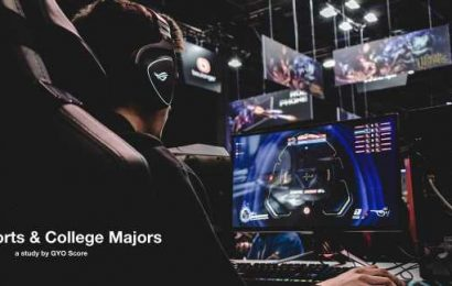 GYO Score: 52.6% of high school esports athletes want to major in science
