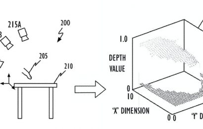 Apple patents AR touch detection using depth-mapping cameras and ML
