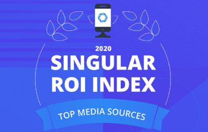 Singular: TikTok is a rising star in top ad networks for acquiring mobile users