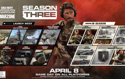 Call of Duty: Warzone Season 3 is Live