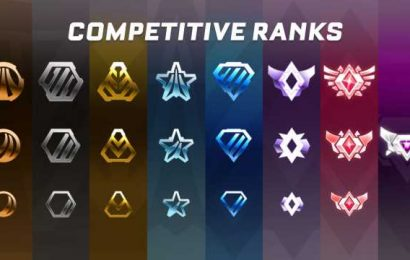 Rocket League reveals new Supersonic Legend rank – Daily Esports