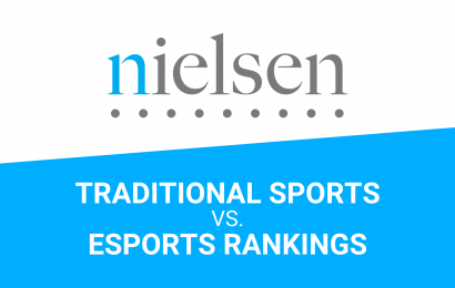 Esports and Virtual Sports Audiences: Reach during Unprecedented Times