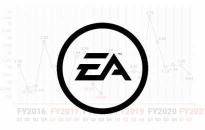 Electronic Arts Reports $185M Profit, Initiates First Dividend in its History