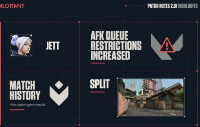 Valorant patch 2.01 changes Split and Jett smokes – Daily Esports