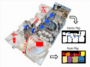 Researchers design AI that can infer whole floor plans from short video clips
