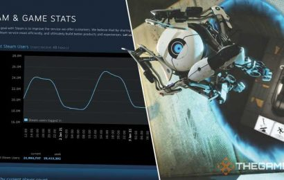 Steam Breaks Its Own Record As It Hits 25 Million Concurrent Users