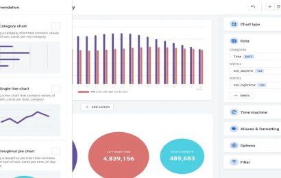 Ataccama acquires data visualization startup Tellstory