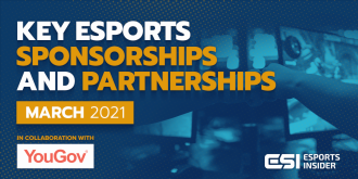 Key esports sponsorships and partnerships, March 2021