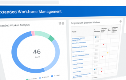 Utmost, a Workday-native workforce management system, raises $21M