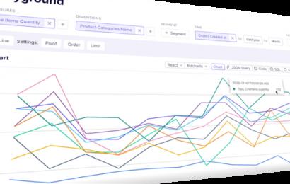 Cube Dev raises $15.5M to commercialize Cube.js open source data API platform