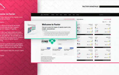 Evil Geniuses launches LoL analytics platform Factor.gg – Esports Insider