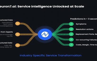 Neuron7 employs open source AI tools for field service across devices