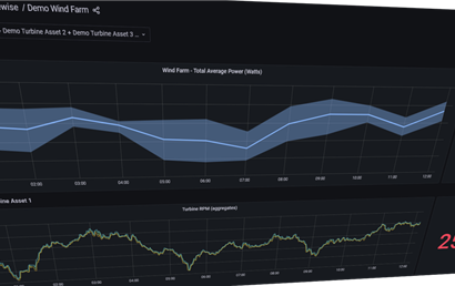 Amazon Managed Grafana for AWS hits general availability
